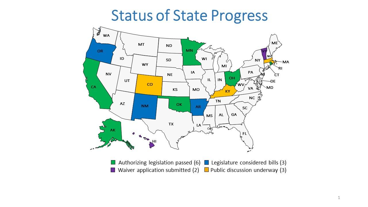 Status of State Progress Map 6.27.16